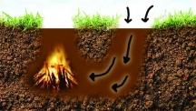 Как да направите Дакотски огън